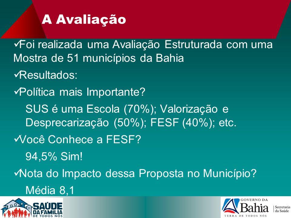 A Avaliação Foi realizada uma Avaliação Estruturada com uma Mostra de 51 municípios da Bahia Resultados: Política mais Importante? SUS é uma Escola (7