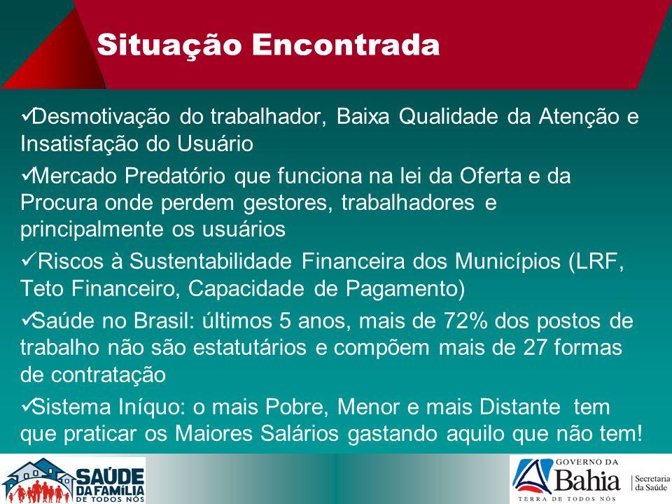 A Avaliação Foi realizada uma Avaliação Estruturada com uma Mostra de 51 municípios da Bahia Resultados: Política mais Importante.