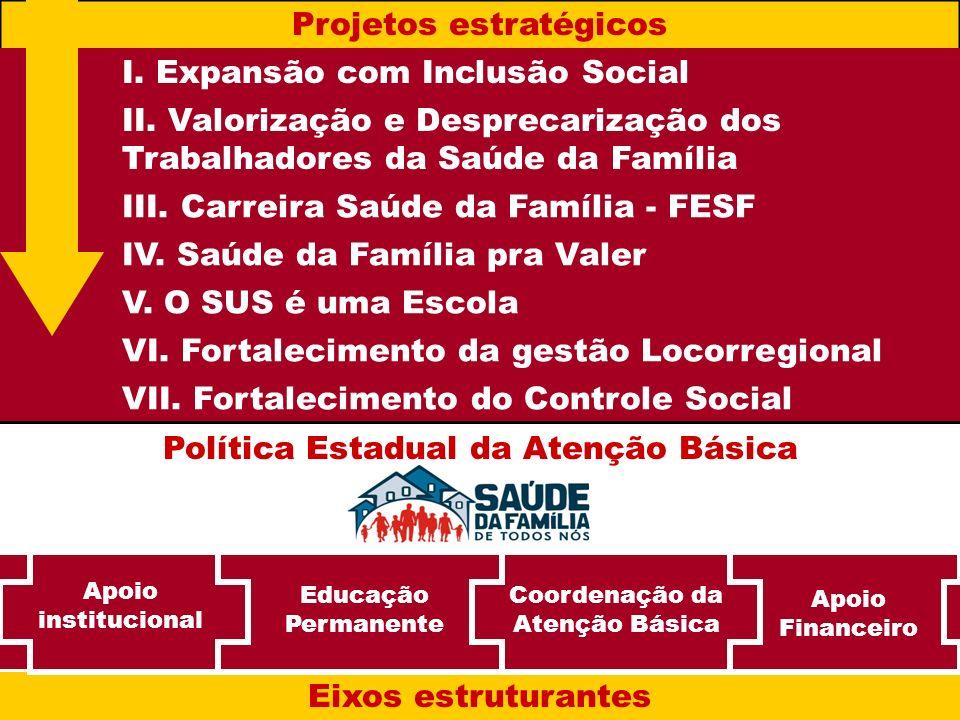 Projetos estratégicos I. Expansão com Inclusão Social II. Valorização e Desprecarização dos Trabalhadores da Saúde da Família III. Carreira Saúde da F