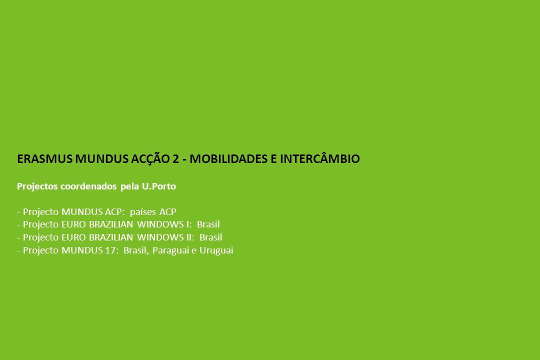 ERASMUS MUNDUS ACÇÃO 2 - MOBILIDADES E INTERCÂMBIO Projectos coordenados pela U.Porto - Projecto MUNDUS ACP: países ACP - Projecto EURO BRAZILIAN WINDOWS I: Brasil - Projecto EURO BRAZILIAN WINDOWS II: Brasil - Projecto MUNDUS 17: Brasil, Paraguai e Uruguai