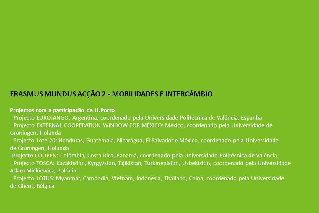 ERASMUS MUNDUS ACÇÃO 2 - MOBILIDADES E INTERCÂMBIO Projectos com a participação da U.Porto - Projecto EUROTANGO: Argentina, coordenado pela Universidade Politécnica de Valência, Espanha - Projecto EXTERNAL COOPERATION WINDOW FOR MÉXICO: México, coordenado pela Universidade de Groningen, Holanda - Projecto Lote 20: Honduras, Guatemala, Nicarágua, El Salvador e México, coordenado pela Universidade de Groningen, Holanda -Projecto COOPEN: Colômbia, Costa Rica, Panamá, coordenado pela Universidade Politécnica de Valência - Projecto TOSCA: Kazakhstan, Kyrgyzstan, Tajikistan, Turkmenistan, Uzbekistan, coordenado pela Universidade Adam Mickiewicz, Polónia - Projecto LOTUS: Myanmar, Cambodia, Vietnam, Indonesia, Thailand, China, coordenado pela Universidade de Ghent, Bélgica