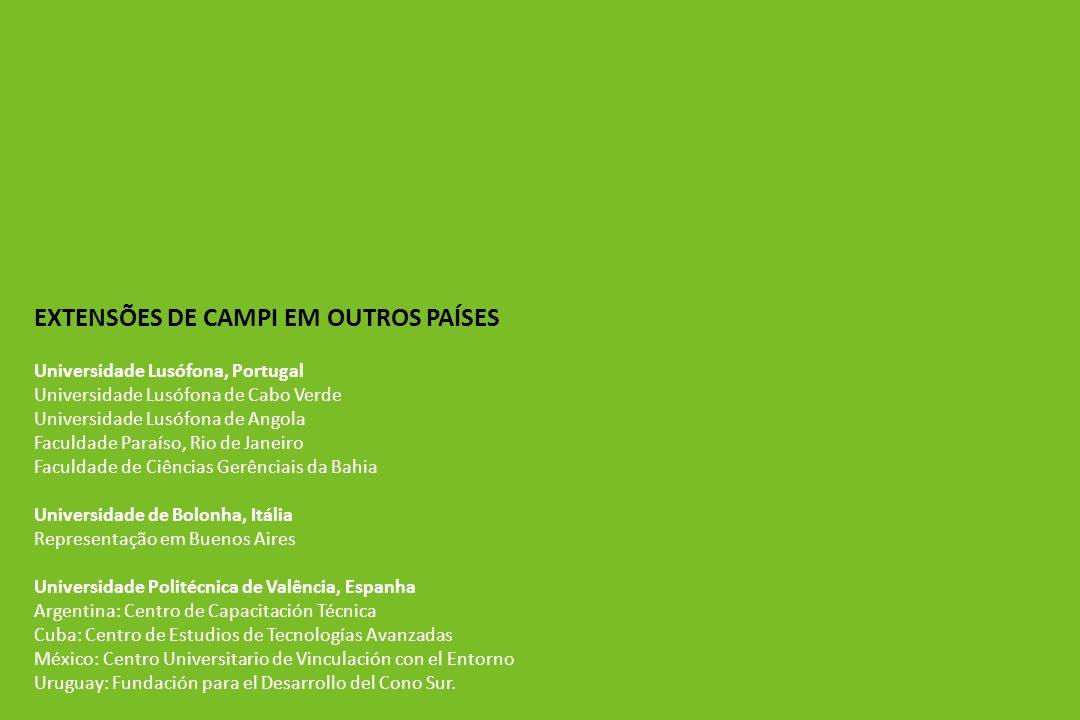 EXTENSÕES DE CAMPI EM OUTROS PAÍSES Universidade Lusófona, Portugal Universidade Lusófona de Cabo Verde Universidade Lusófona de Angola Faculdade Para