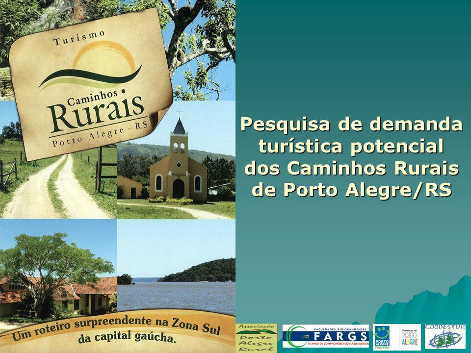74% de potenciais consumidores do produto, demonstram ter interesse entre alto e máximo em realizar o passeio aos Caminhos Rurais de Porto Alegre.