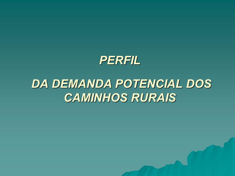 PERFIL DA DEMANDA POTENCIAL DOS CAMINHOS RURAIS