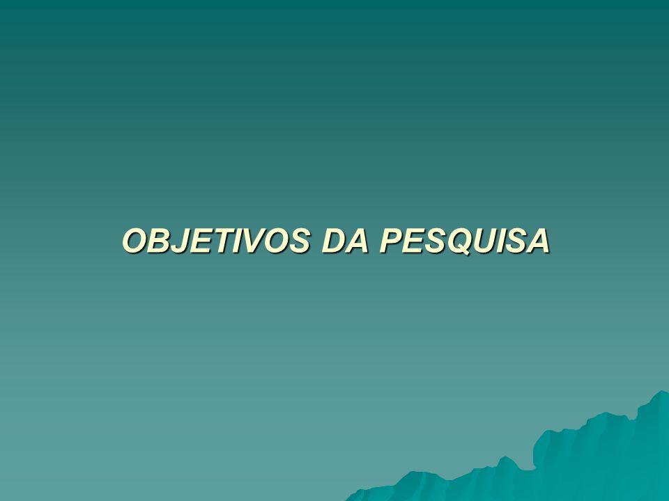 Objetivo Geral Desenvolver pesquisa de demanda turística potencial dos Caminhos Rurais de Porto Alegre, estado do Rio Grande do Sul, para identificação do grau de conhecimento de turistas e moradores sobre o produto turístico em questão.