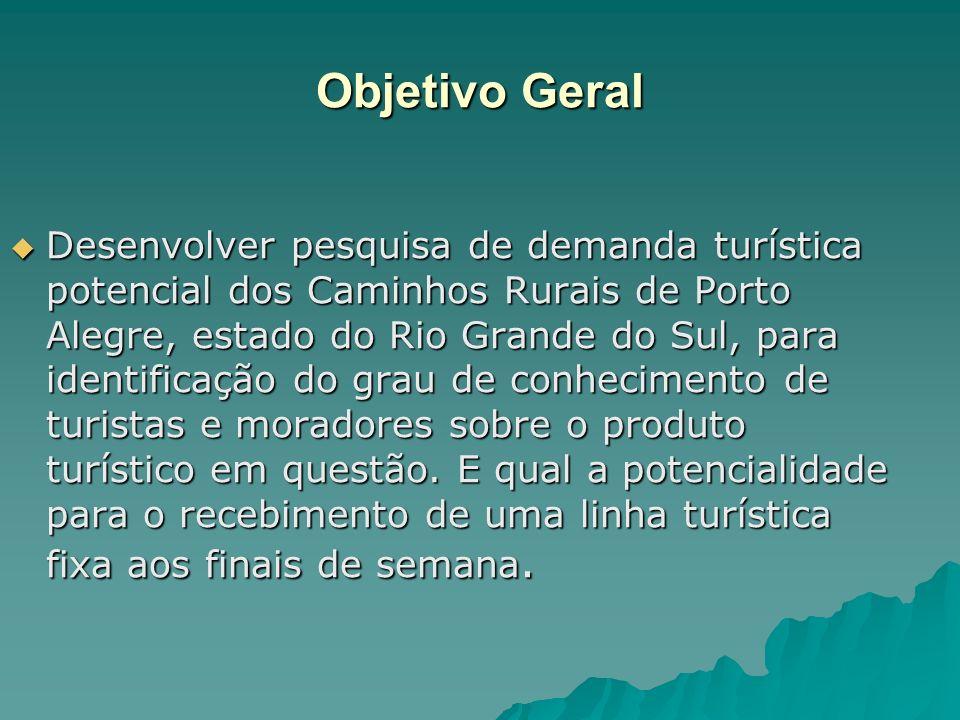 Objetivo Geral Desenvolver pesquisa de demanda turística potencial dos Caminhos Rurais de Porto Alegre, estado do Rio Grande do Sul, para identificaçã