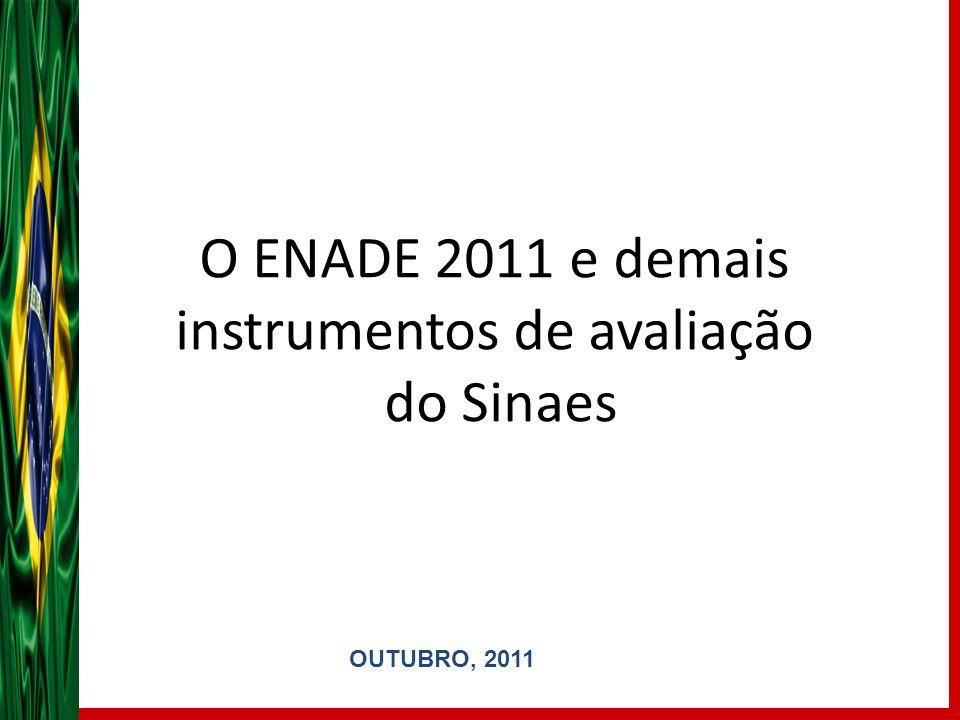 O ENADE 2011 e demais instrumentos de avaliação do Sinaes OUTUBRO, 2011