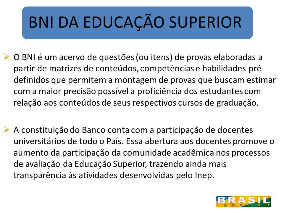 BNI DA EDUCAÇÃO SUPERIOR O BNI é um acervo de questões (ou itens) de provas elaboradas a partir de matrizes de conteúdos, competências e habilidades p