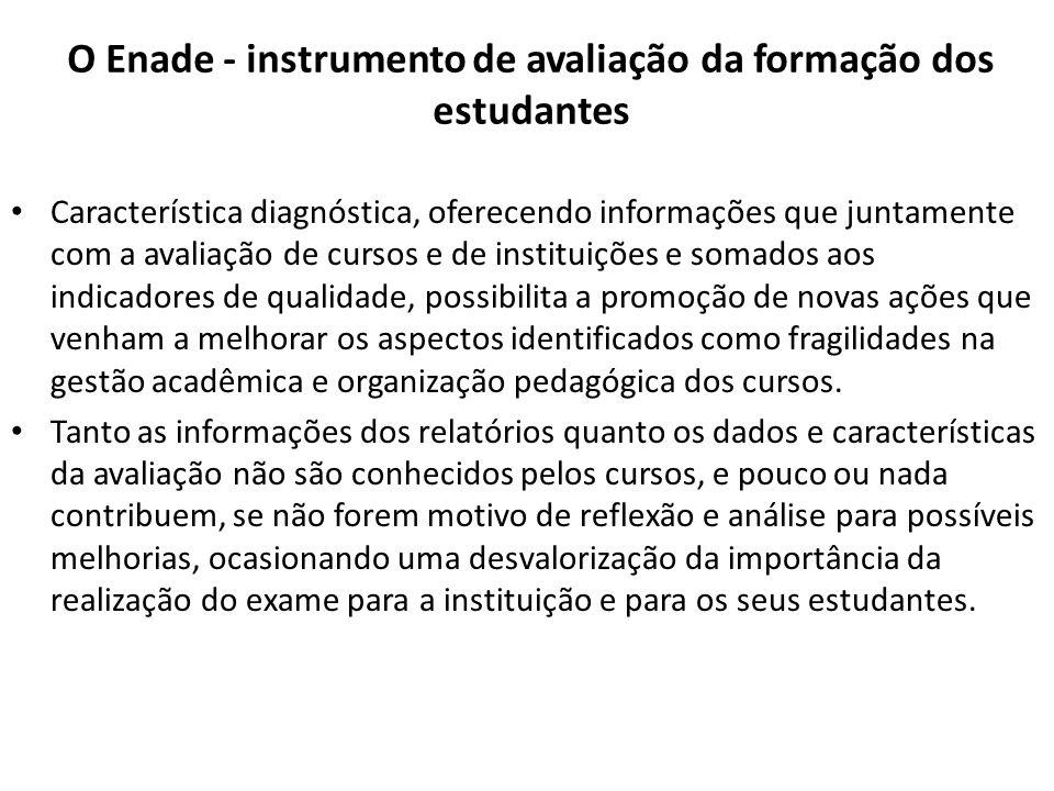 O Enade - instrumento de avaliação da formação dos estudantes Característica diagnóstica, oferecendo informações que juntamente com a avaliação de cur