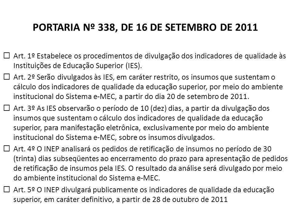 PORTARIA Nº 338, DE 16 DE SETEMBRO DE 2011 Art. 1º Estabelece os procedimentos de divulgação dos indicadores de qualidade às Instituições de Educação
