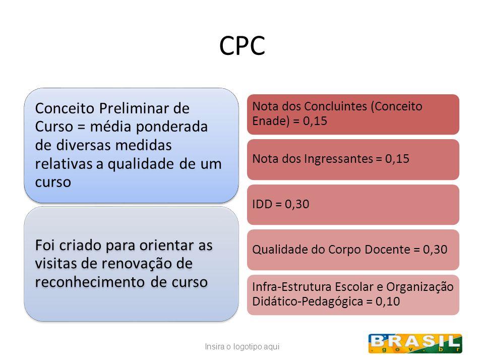 CPC Conceito Preliminar de Curso = média ponderada de diversas medidas relativas a qualidade de um curso Foi criado para orientar as visitas de renova