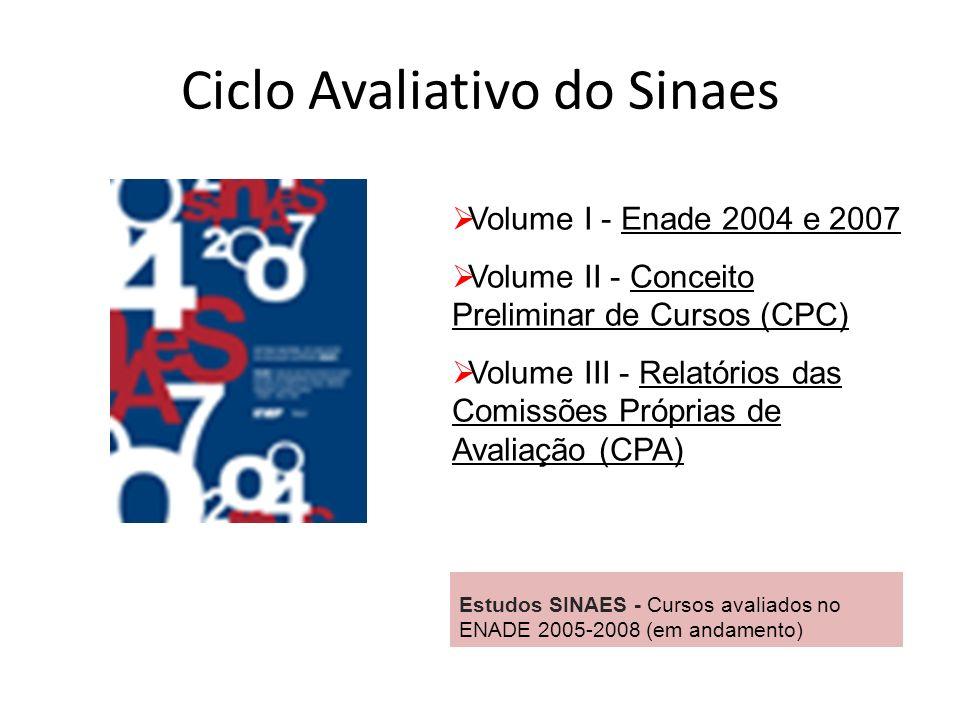 Volume I - Enade 2004 e 2007 Volume II - Conceito Preliminar de Cursos (CPC) Volume III - Relatórios das Comissões Próprias de Avaliação (CPA) Estudos