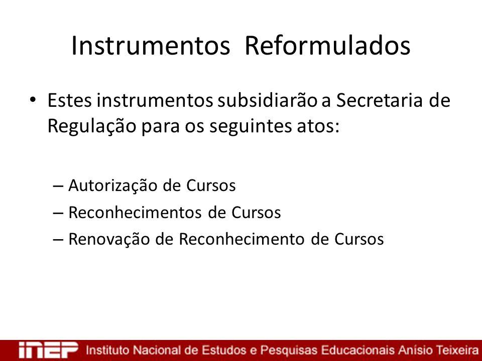 Instrumentos Reformulados Estes instrumentos subsidiarão a Secretaria de Regulação para os seguintes atos: – Autorização de Cursos – Reconhecimentos d