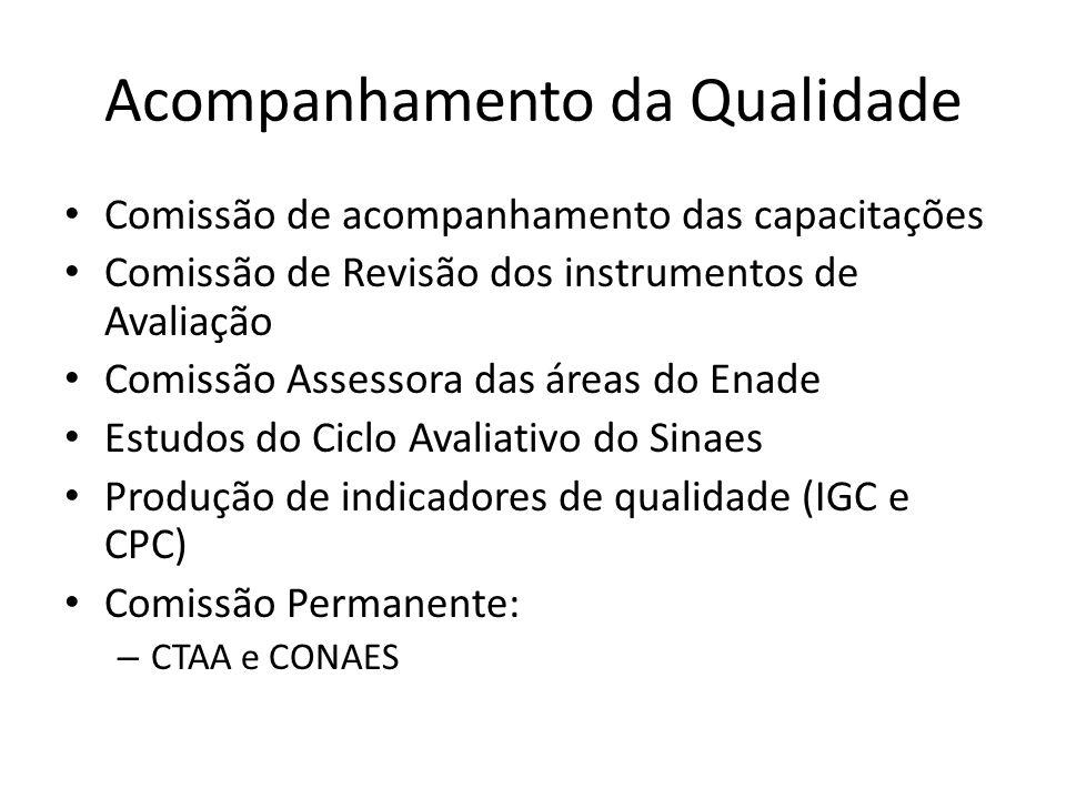 Acompanhamento da Qualidade Comissão de acompanhamento das capacitações Comissão de Revisão dos instrumentos de Avaliação Comissão Assessora das áreas