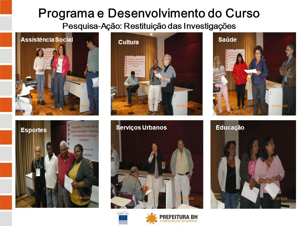 Visão Global da CidadeCertificação Encerramento Avaliação Programa e Desenvolvimento do Curso