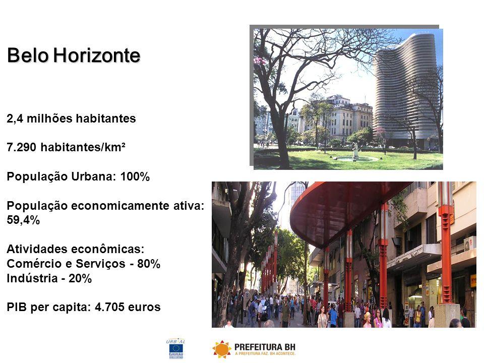 Belo Horizonte 465.000 pessoas vivem nas zonas de grande vulnerabilidade social (favelas) 202.431 habitantes abaixo da linha de pobreza 10.650 famílias em área de risco 50 mil famílias sem casa