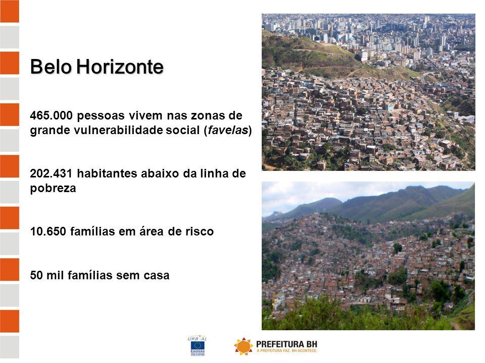 Belo Horizonte Dimensão Territorial: 09Regionais Administrativas 09 Regionais Administrativas 41Sub-Regiões 41 Sub-Regiões 81 Unidades de Planejamento