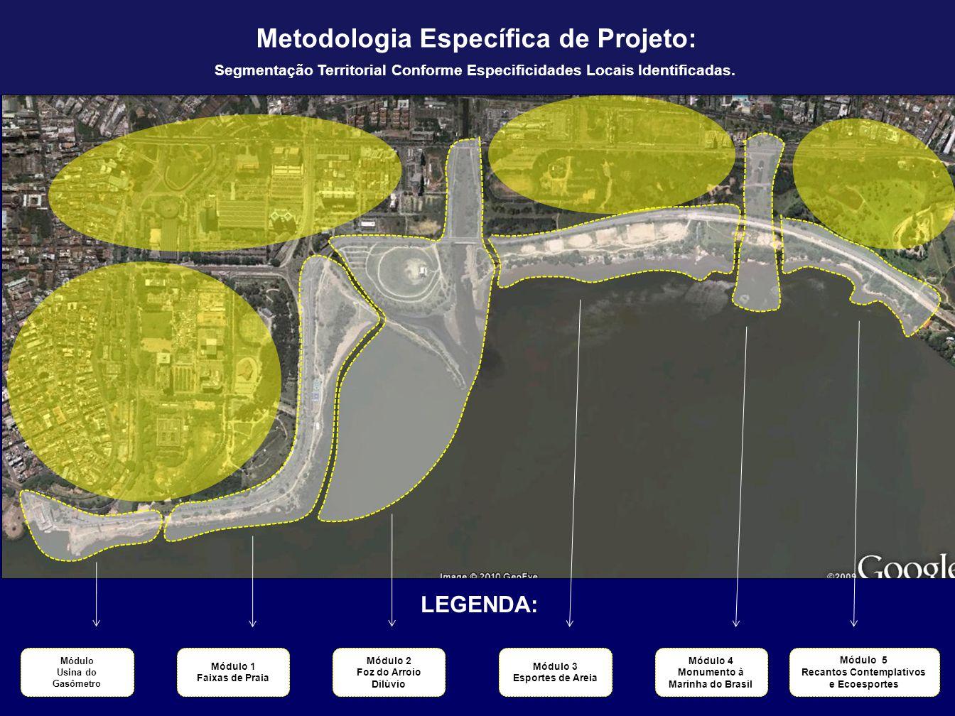 Metodologia Específica de Projeto: Segmentação Territorial Conforme Especificidades Locais Identificadas. LEGENDA: Módulo 1 Faixas de Praia Módulo Usi