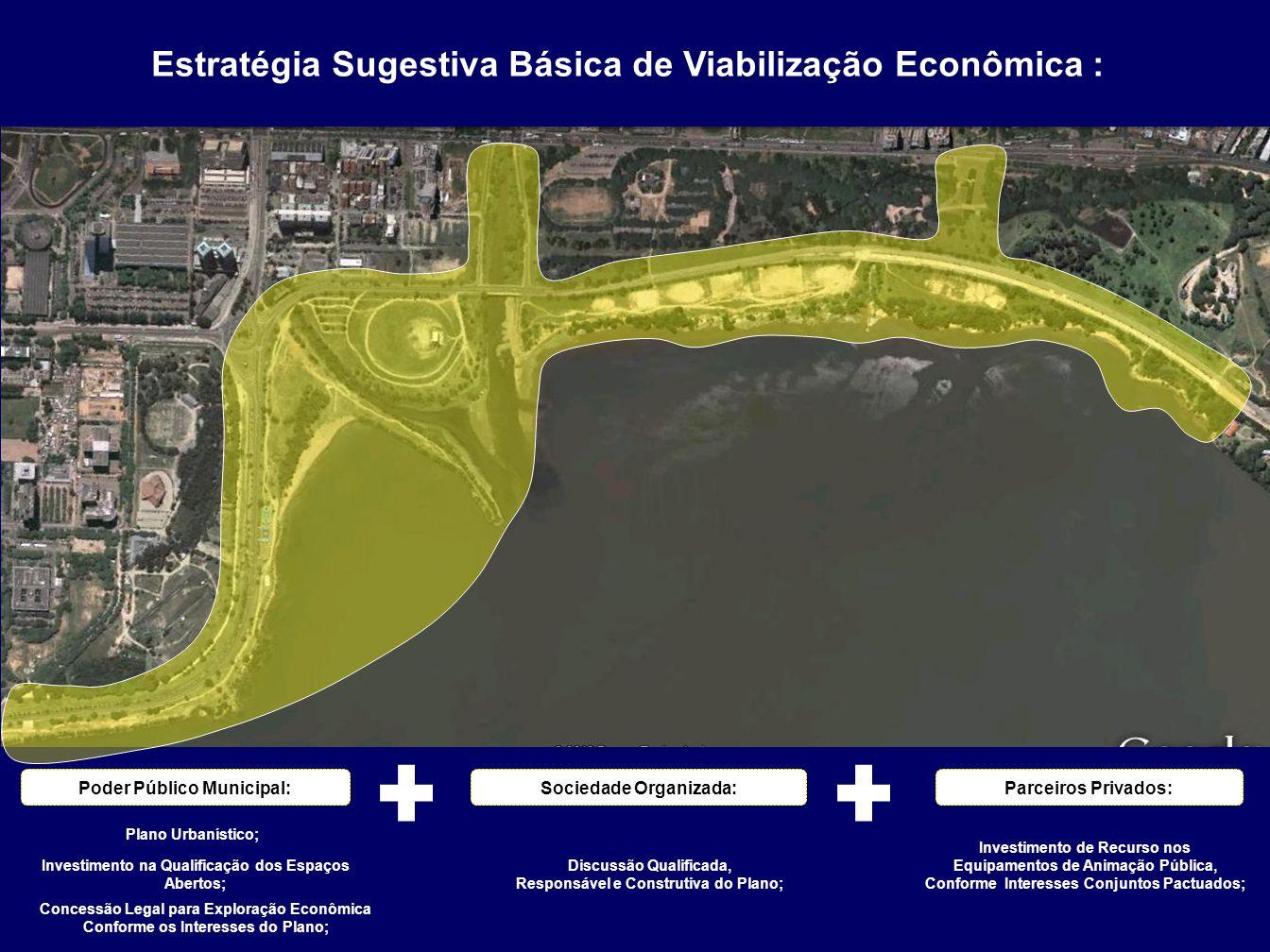 Estratégia Sugestiva Básica de Viabilização Econômica : Poder Público Municipal:Parceiros Privados: Sociedade Organizada: Plano Urbanístico; Investime