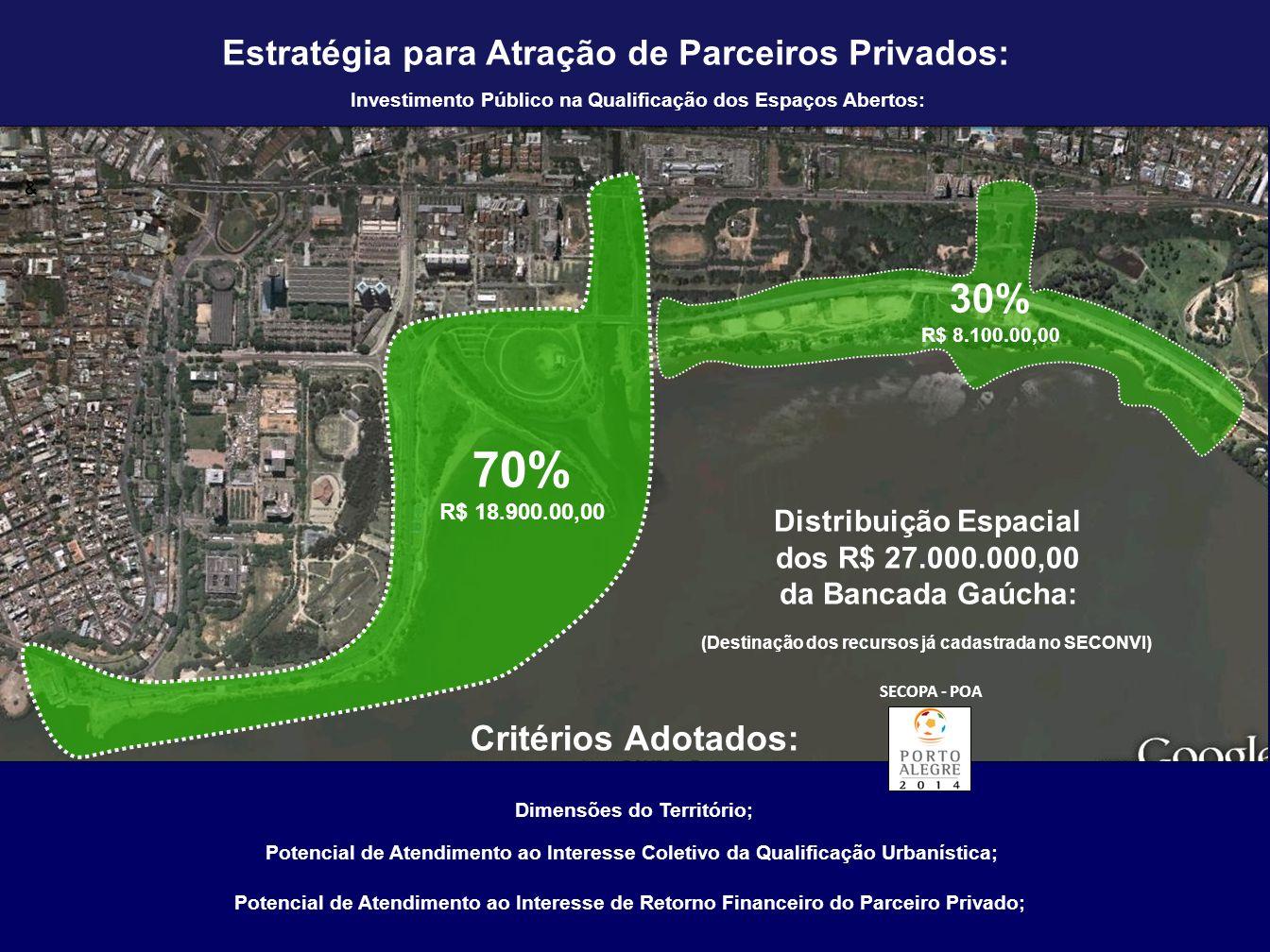 Investimento Público na Qualificação dos Espaços Abertos: Estratégia para Atração de Parceiros Privados. Estratégia para Atração de Parceiros Privados