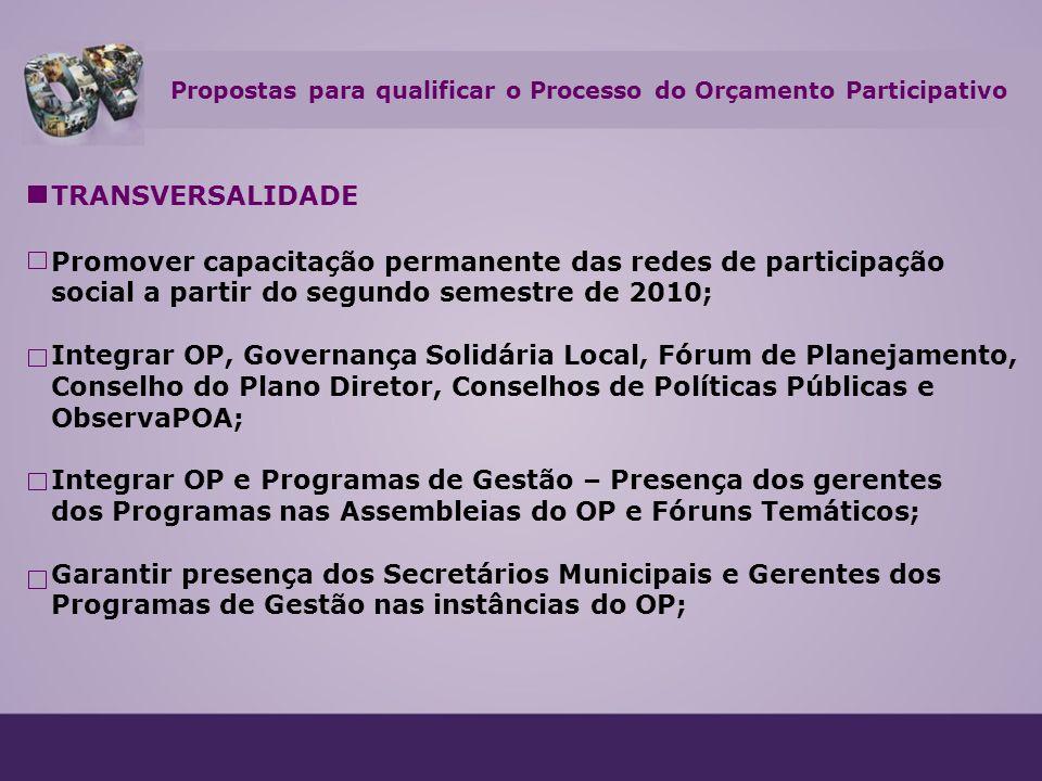 Propostas para qualificar o Processo do Orçamento Participativo TRANSVERSALIDADE Promover capacitação permanente das redes de participação social a pa