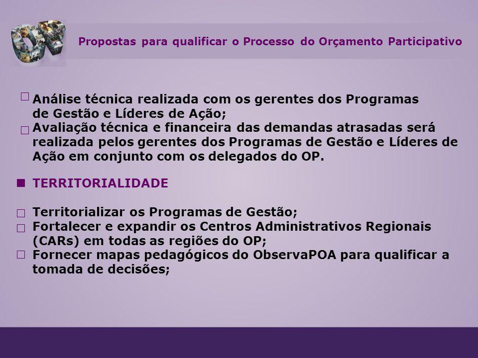 Análise técnica realizada com os gerentes dos Programas de Gestão e Líderes de Ação; Avaliação técnica e financeira das demandas atrasadas será realiz