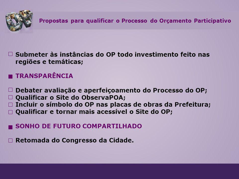 Submeter às instâncias do OP todo investimento feito nas regiões e temáticas; TRANSPARÊNCIA Debater avaliação e aperfeiçoamento do Processo do OP; Qua