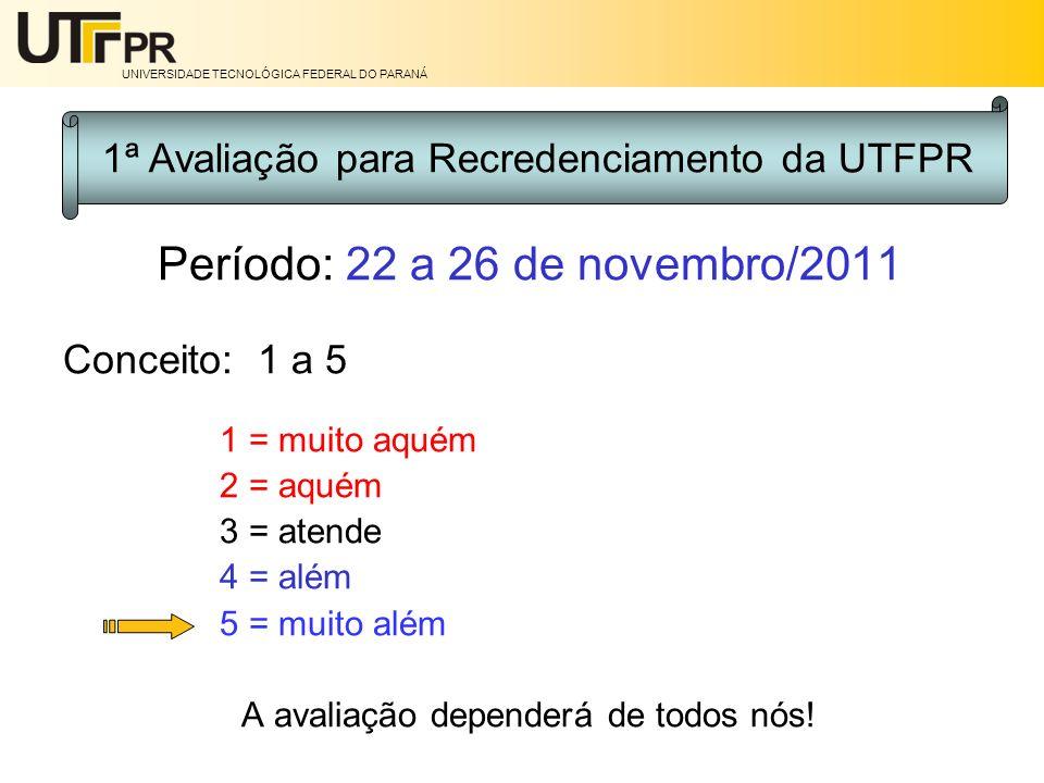 UNIVERSIDADE TECNOLÓGICA FEDERAL DO PARANÁ Período: 22 a 26 de novembro/2011 Conceito: 1 a 5 1 = muito aquém 2 = aquém 3 = atende 4 = além 5 = muito a