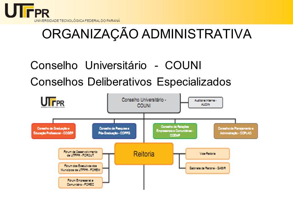 ORGANIZAÇÃO ADMINISTRATIVA Conselho Universitário - COUNI Conselhos Deliberativos Especializados