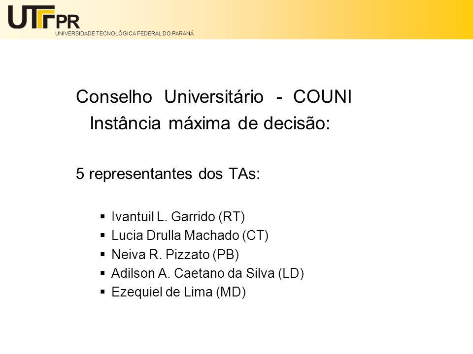 UNIVERSIDADE TECNOLÓGICA FEDERAL DO PARANÁ Conselho Universitário - COUNI Instância máxima de decisão: 5 representantes dos TAs: Ivantuil L. Garrido (