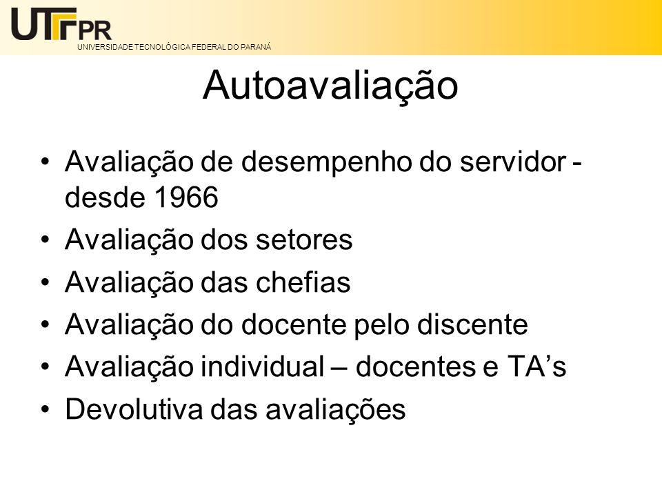 UNIVERSIDADE TECNOLÓGICA FEDERAL DO PARANÁ Autoavaliação Avaliação de desempenho do servidor - desde 1966 Avaliação dos setores Avaliação das chefias