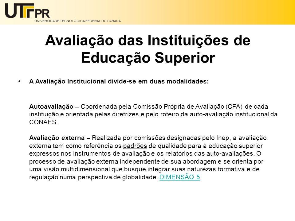 Avaliação das Instituições de Educação Superior A Avaliação Institucional divide-se em duas modalidades: Autoavaliação – Coordenada pela Comissão Próp