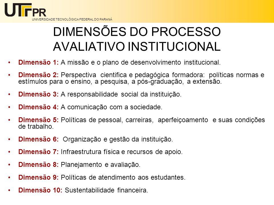 UNIVERSIDADE TECNOLÓGICA FEDERAL DO PARANÁ DIMENSÕES DO PROCESSO AVALIATIVO INSTITUCIONAL Dimensão 1: A missão e o plano de desenvolvimento institucio