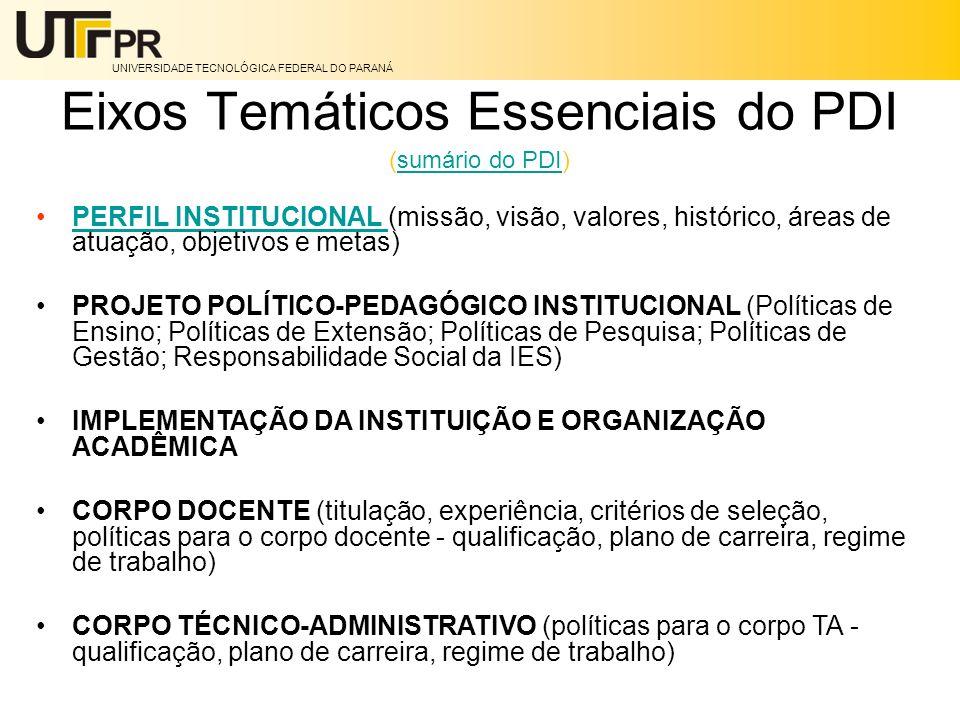 Eixos Temáticos Essenciais do PDI (sumário do PDI)sumário do PDI PERFIL INSTITUCIONAL (missão, visão, valores, histórico, áreas de atuação, objetivos