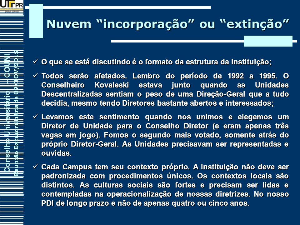 Conselho Universitário – COUNI Reunião Extraordinária de 09/NOV/2012 Nuvem incorporação ou extinção O que se está discutindo é o formato da estrutura