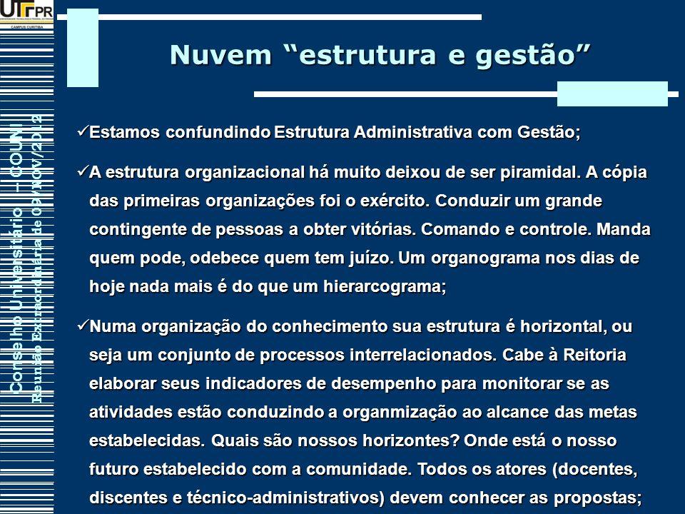 Conselho Universitário – COUNI Reunião Extraordinária de 09/NOV/2012 Nuvem estrutura e gestão Estamos confundindo Estrutura Administrativa com Gestão;