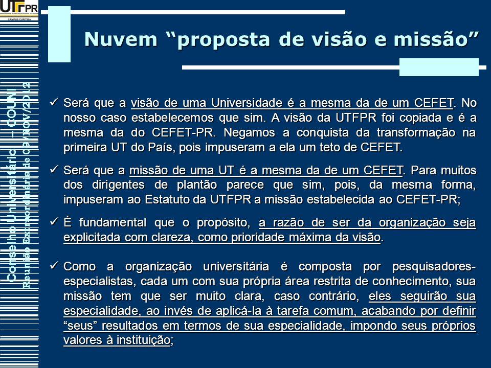 Conselho Universitário – COUNI Reunião Extraordinária de 09/NOV/2012 Nuvem proposta de visão e missão Será que a visão de uma Universidade é a mesma d