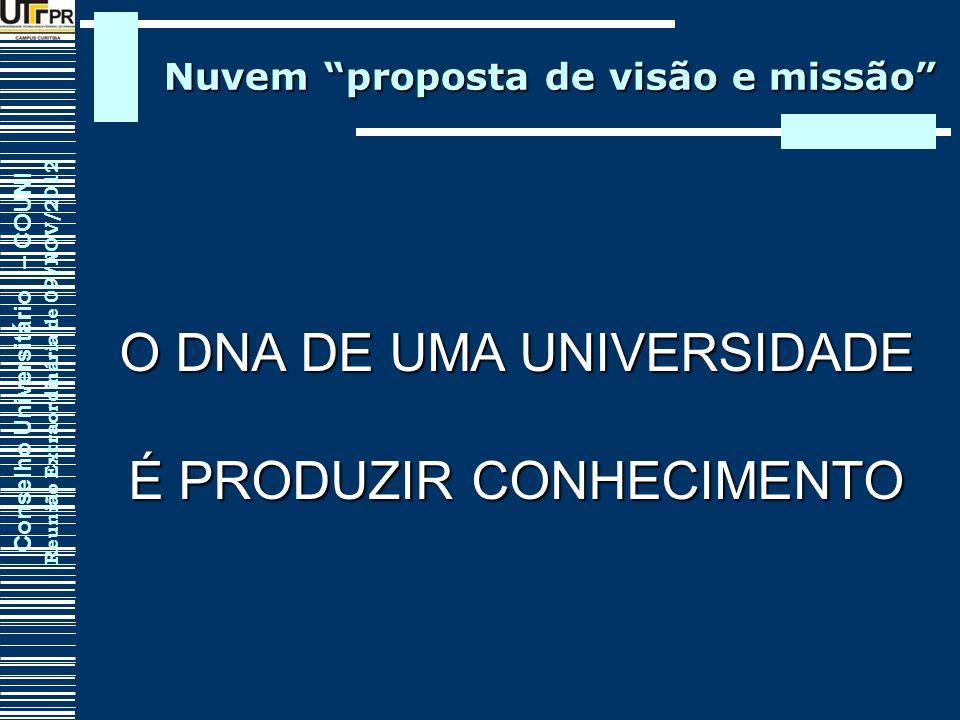 Conselho Universitário – COUNI Reunião Extraordinária de 09/NOV/2012 O DNA DE UMA UNIVERSIDADE É PRODUZIR CONHECIMENTO Nuvem proposta de visão e missã