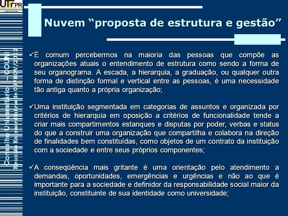 Conselho Universitário – COUNI Reunião Extraordinária de 09/NOV/2012 Nuvem proposta de estrutura e gestão É comum percebermos na maioria das pessoas q