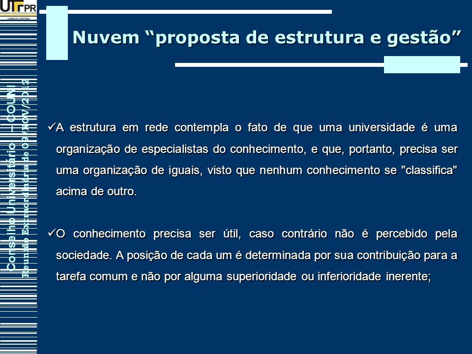 Conselho Universitário – COUNI Reunião Extraordinária de 09/NOV/2012 Nuvem proposta de estrutura e gestão A estrutura em rede contempla o fato de que