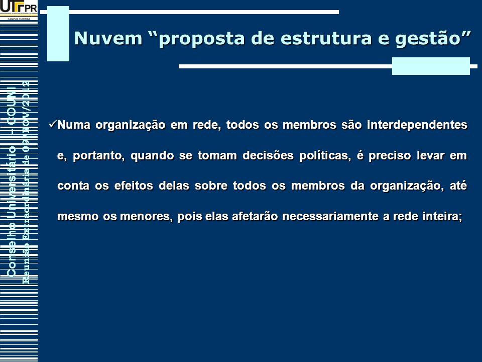Conselho Universitário – COUNI Reunião Extraordinária de 09/NOV/2012 Nuvem proposta de estrutura e gestão Numa organização em rede, todos os membros s