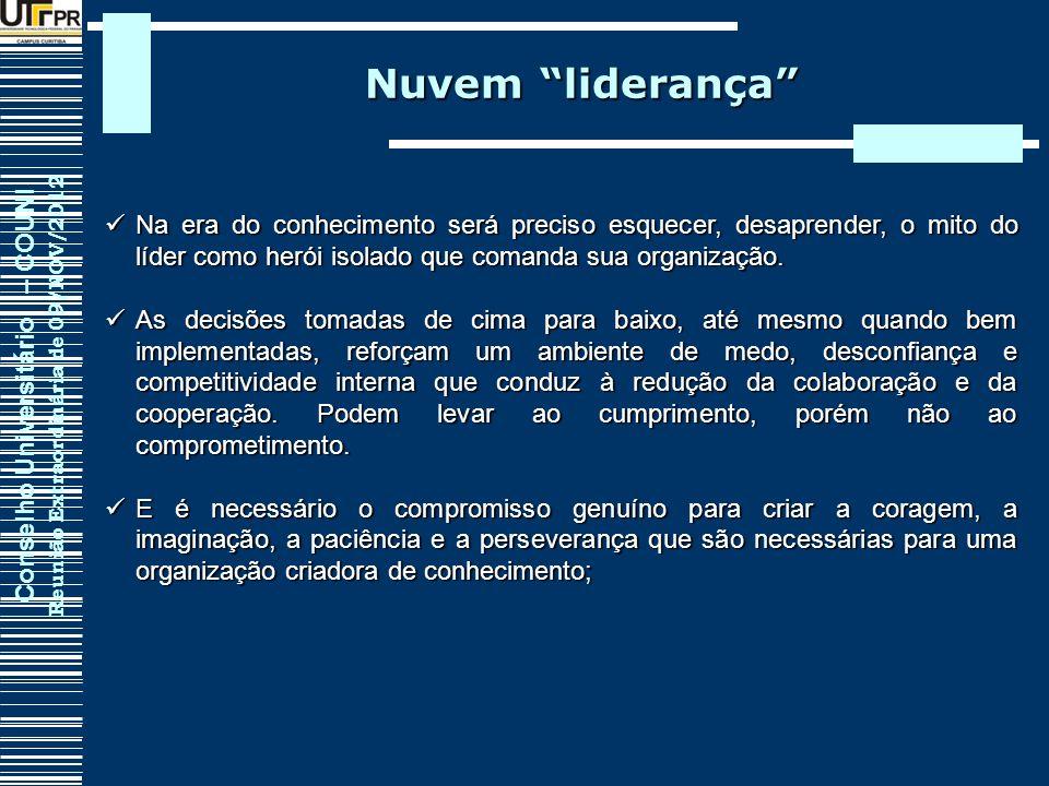 Conselho Universitário – COUNI Reunião Extraordinária de 09/NOV/2012 Nuvem liderança Na era do conhecimento será preciso esquecer, desaprender, o mito