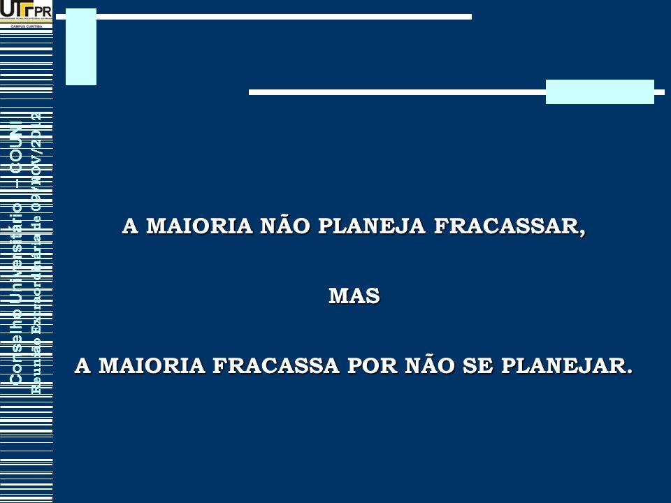 Conselho Universitário – COUNI Reunião Extraordinária de 09/NOV/2012 A MAIORIA NÃO PLANEJA FRACASSAR, MAS A MAIORIA FRACASSA POR NÃO SE PLANEJAR.