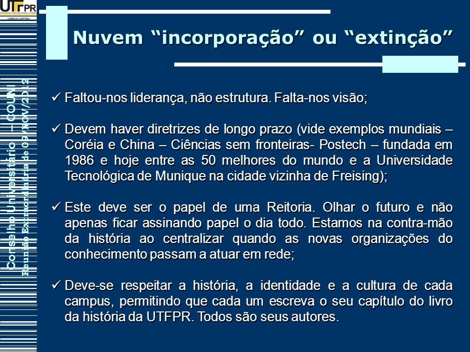 Conselho Universitário – COUNI Reunião Extraordinária de 09/NOV/2012 Nuvem incorporação ou extinção Faltou-nos liderança, não estrutura. Falta-nos vis