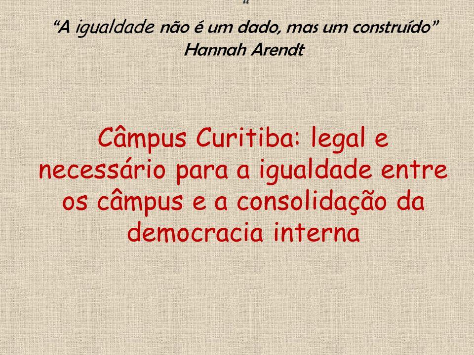 A igualdade não é um dado, mas um construído Hannah Arendt Câmpus Curitiba: legal e necessário para a igualdade entre os câmpus e a consolidação da democracia interna