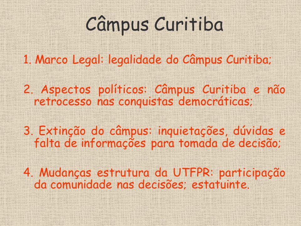 Câmpus Curitiba 1. Marco Legal: legalidade do Câmpus Curitiba; 2.