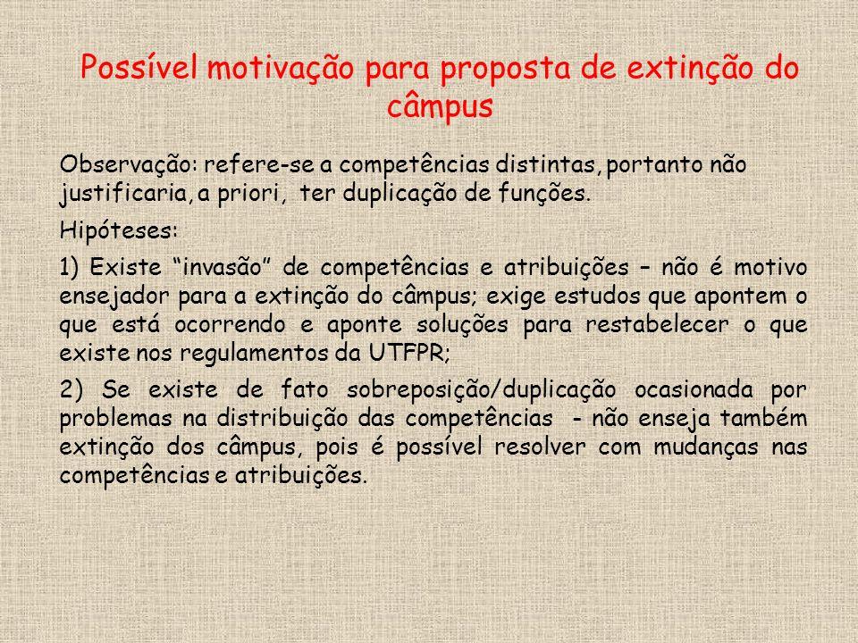 Observação: refere-se a competências distintas, portanto não justificaria, a priori, ter duplicação de funções.