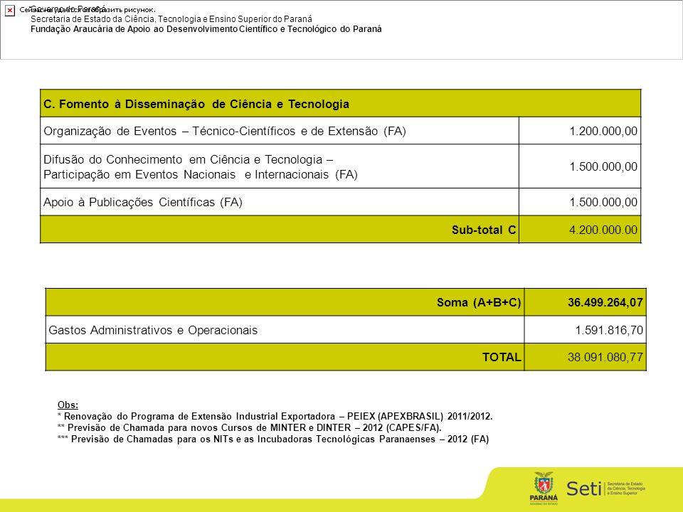 Governo do Paraná Secretaria de Estado da Ciência, Tecnologia e Ensino Superior do Paraná Fundação Araucária de Apoio ao Desenvolvimento Científico e Tecnológico do Paraná Obs: * Renovação do Programa de Extensão Industrial Exportadora – PEIEX (APEXBRASIL) 2011/2012.