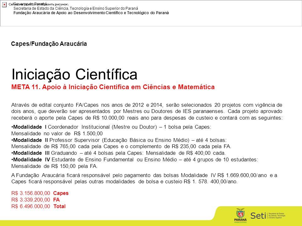Governo do Paraná Secretaria de Estado da Ciência, Tecnologia e Ensino Superior do Paraná Fundação Araucária de Apoio ao Desenvolvimento Científico e Tecnológico do Paraná Capes/Fundação Araucária Iniciação Científica META 11.