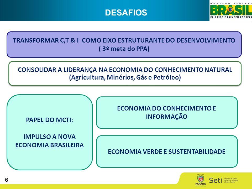 Governo do Paraná Secretaria de Estado da Ciência, Tecnologia e Ensino Superior do Paraná Fundação Araucária de Apoio ao Desenvolvimento Científico e Tecnológico do Paraná B.